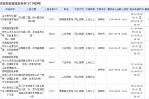 山东济南16宗地揽金142亿元 碧桂园237亿元摘得一宗