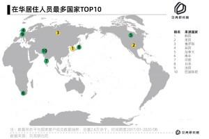 链家发布国际客户居住服务报告:在华居住韩国人最多 上海最吸引外国友人